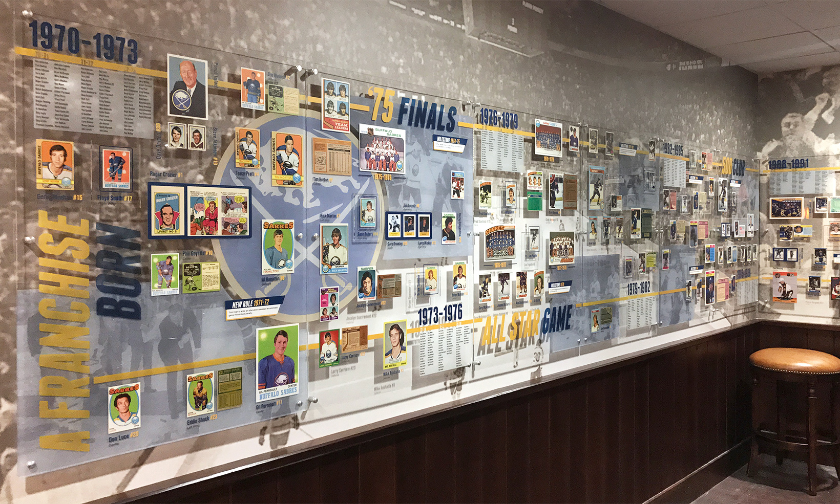 A series of acrylic panels highlight every player in the 50 year history of the Buffalo Sabres as part of the Alumni Experience