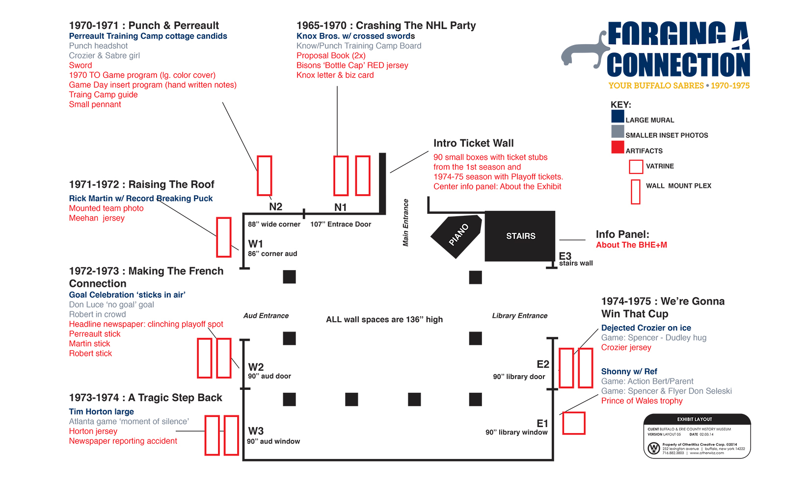 The initial floor plan used to develop the concept for the Forging A Connection exhibit