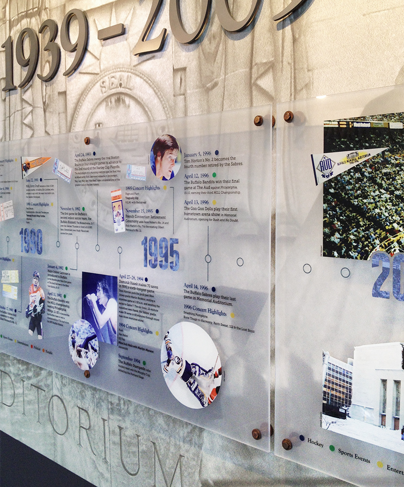 The Memorial Auditorium exhibit features a timeline of significant events in the venue's history, displayed on wall panels layered over a mural of the building